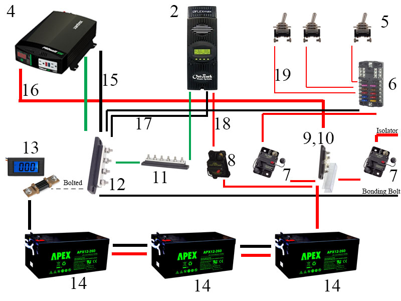 Wiring Diagram For Van Conversion : Van conversion wiring watt solar system hurried year